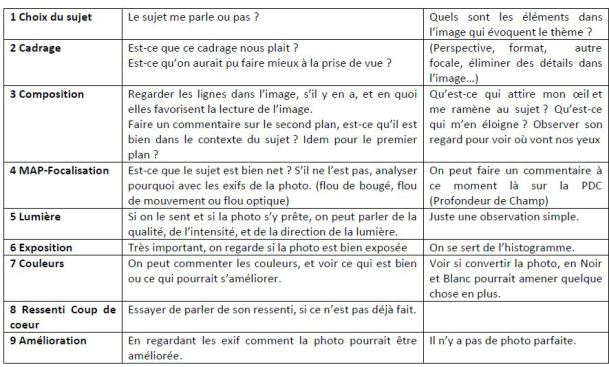 grilledelecture
